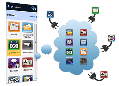 App panel showing cloud based application